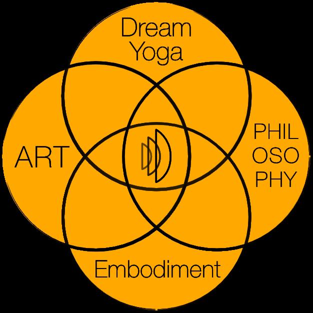 Grafik DDD Dream Decoding Drawing square